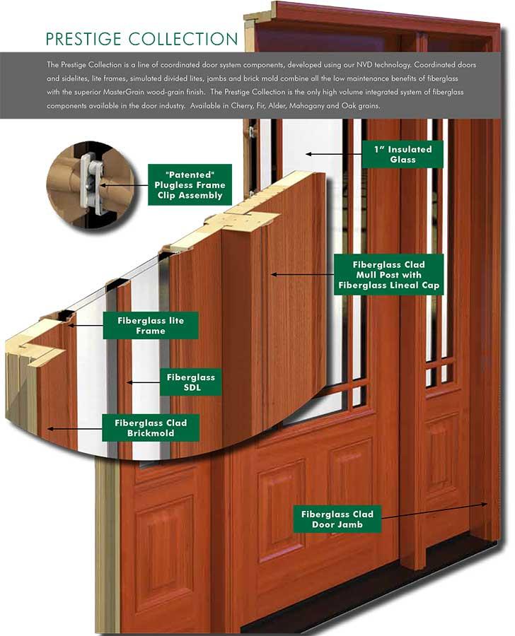 Richerson MasterGrain Premium Fiberglass Entry Doors-Prestige Coollection by fiberglassdoorstoronto